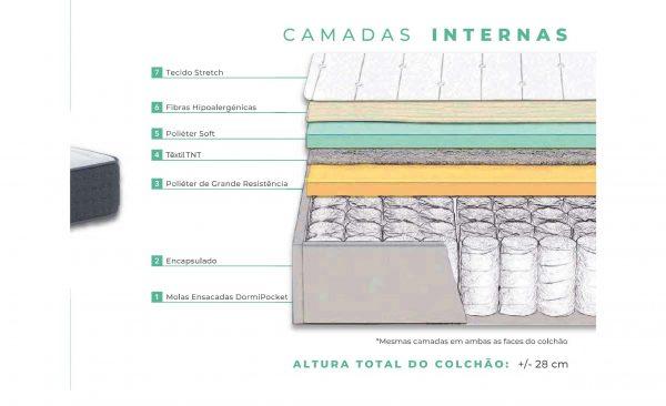 colchões molaflex, colchões barreiro, colchões margem sul, colchões lisboa, colchões Portugal